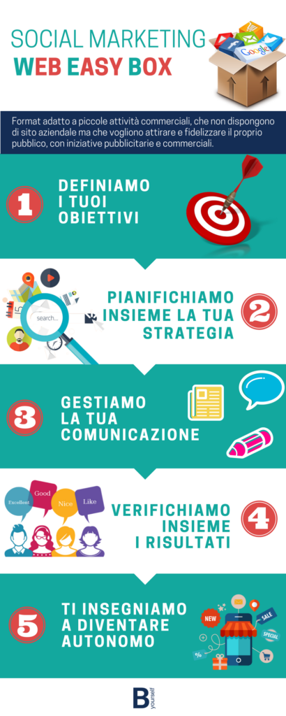 Social Marketing Web Easy Box