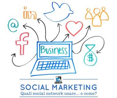 Social Marketing (Mobile)